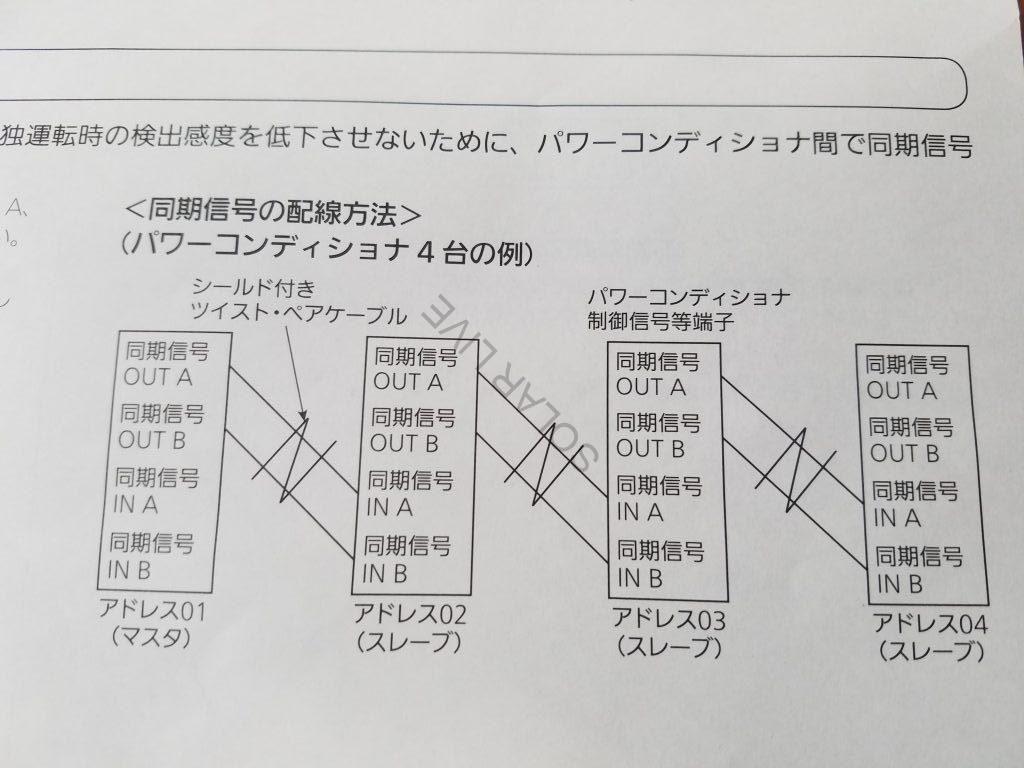 田淵三相パワコン同期信号線